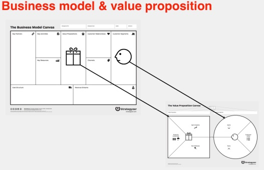 bus-model-and-value-prop-map