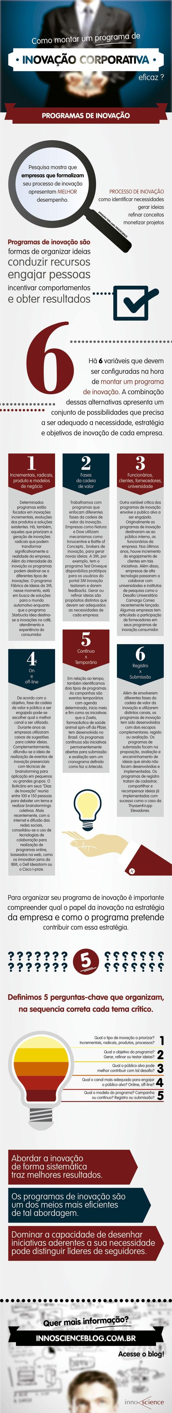 infografico-programa-de-inovacao-corporativo